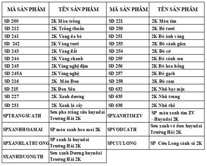 Bảng Mã Sơn Màu 2K - SD 2xx